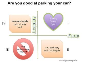 128.  Parking 101