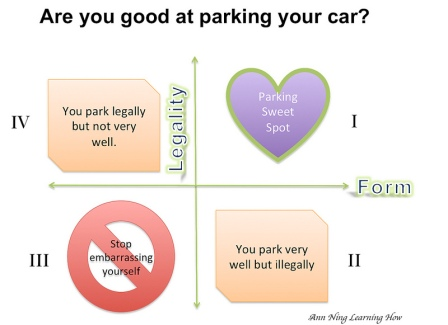 Parking 101 | Ann Ning Learning How
