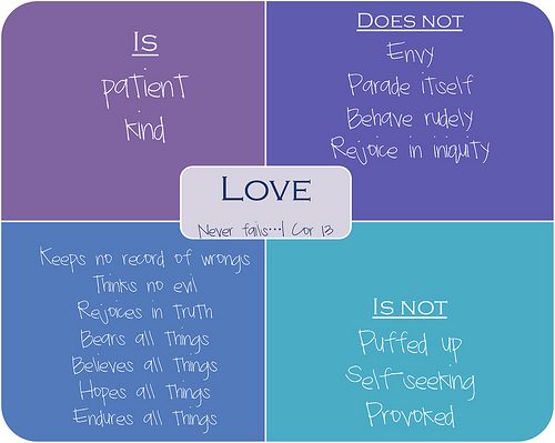 I Corinthians 13 | Ann Ning Learning How | click for printable checklist