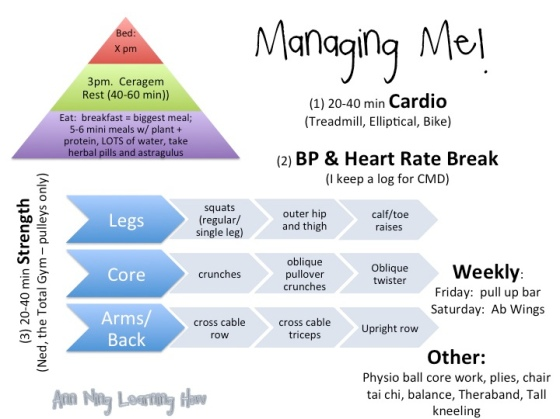 Managing Me |Ann Ning Learning How